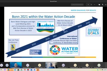 """Информация по региональному форуму по устойчивому развитию региона ЕЭК ООН: """"Водные диалоги для достижения результатов – к Бонну 2021: ускорение межотраслевой реализации ЦУР 6"""""""
